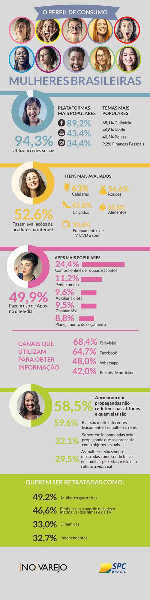 mulheres_brasileiras_info